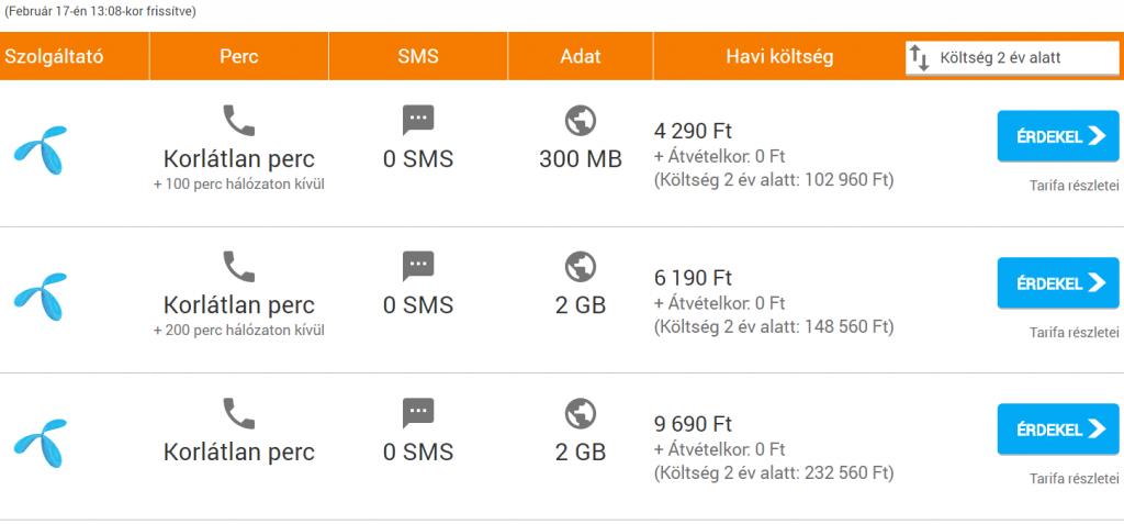 Telenor myminute vs többi csomagok
